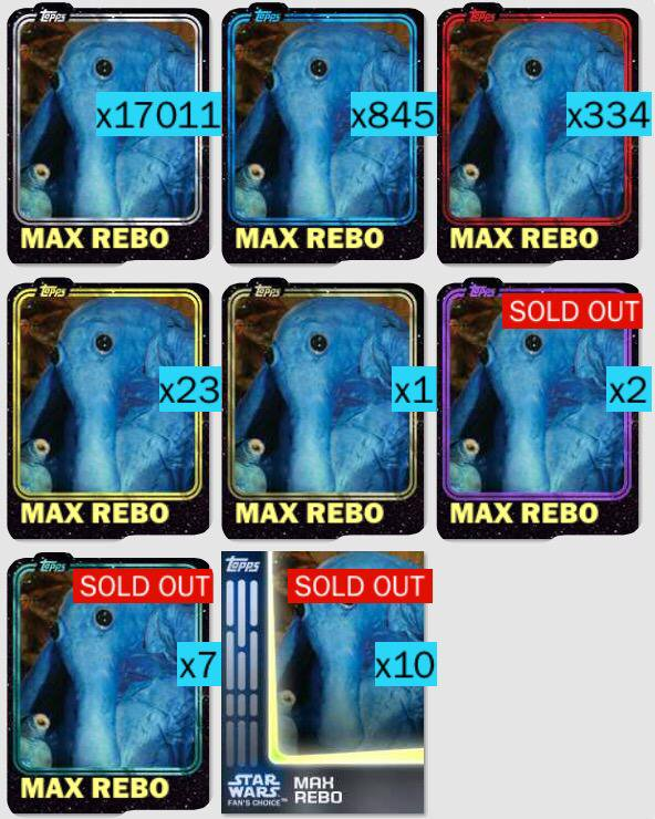 Max Rebo cards with various colored borders. On the right of each card is an overlay showing the number of that version in the collection; ranging from 1 to 17011.